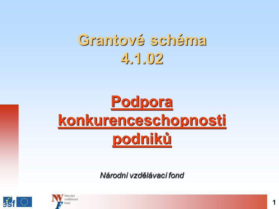1 Grantové schéma 4.1.02 Podpora konkurenceschopnosti podniků Národní vzdělávací fond