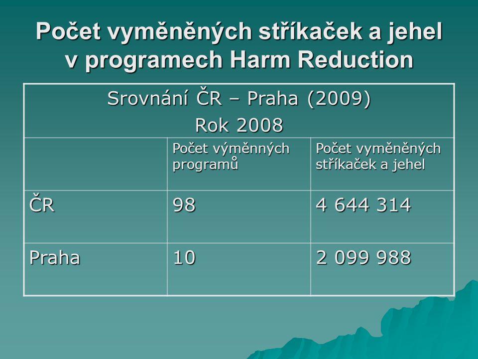Srovnání ČR – Praha (2009) Rok 2008 Počet výměnných programů Počet vyměněných stříkaček a jehel ČR98 4 644 314 Praha10 2 099 988
