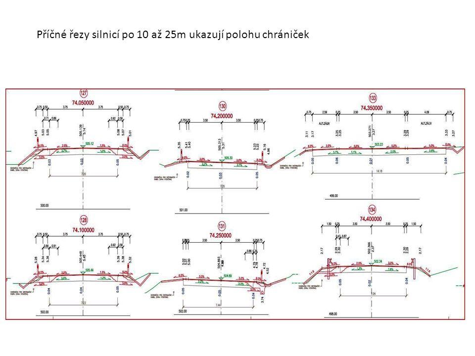 Příčné řezy silnicí po 10 až 25m ukazují polohu chrániček