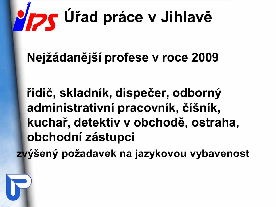 Úřad práce v Jihlavě Nejžádanější profese v roce 2009 řidič, skladník, dispečer, odborný administrativní pracovník, číšník, kuchař, detektiv v obchodě, ostraha, obchodní zástupci zvýšený požadavek na jazykovou vybavenost