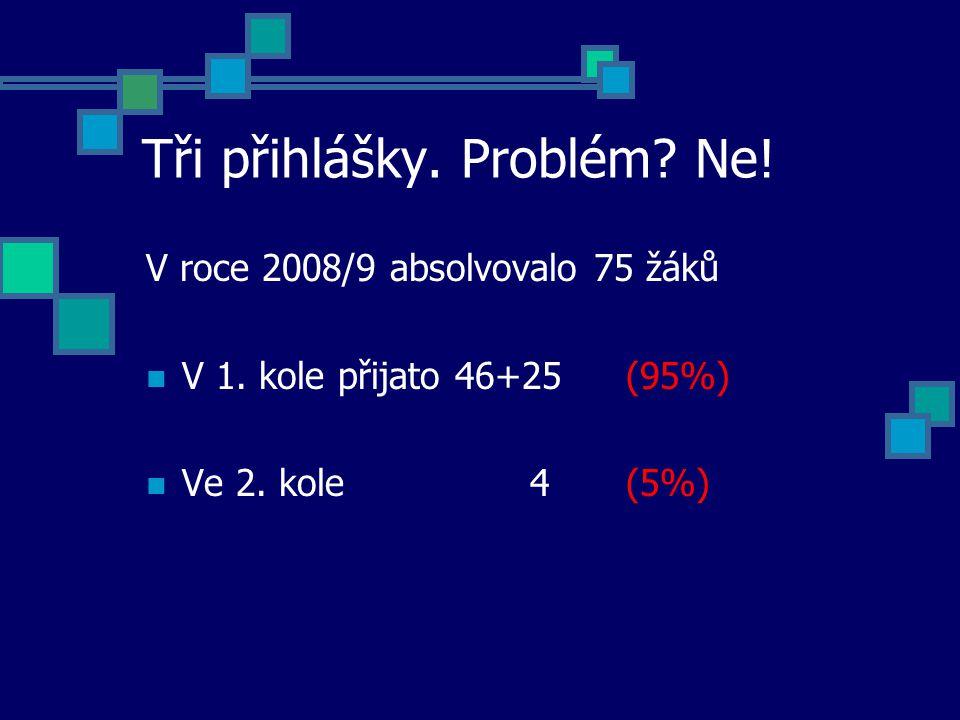 Tři přihlášky. Problém. Ne. V roce 2008/9 absolvovalo 75 žáků V 1.