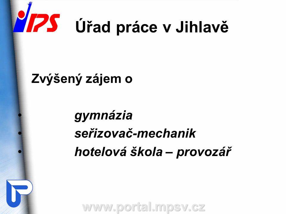Úřad práce v Jihlavě Zvýšený zájem o gymnázia seřizovač-mechanik hotelová škola – provozářwww.portal.mpsv.cz