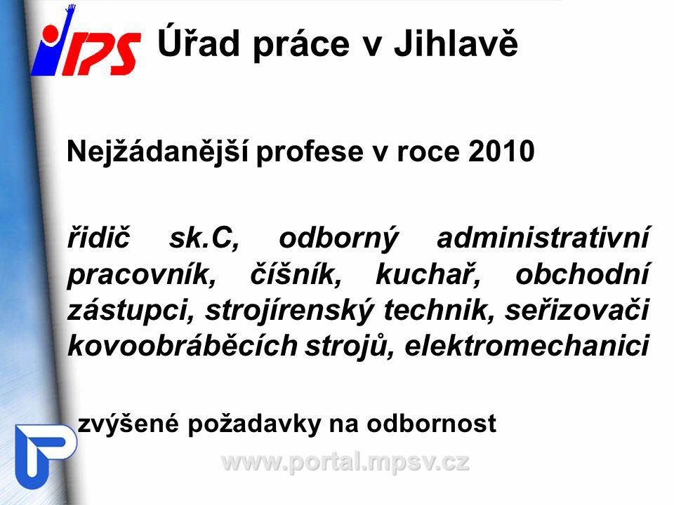 Úřad práce v Jihlavě Nejžádanější profese v roce 2010 řidič sk.C, odborný administrativní pracovník, číšník, kuchař, obchodní zástupci, strojírenský t