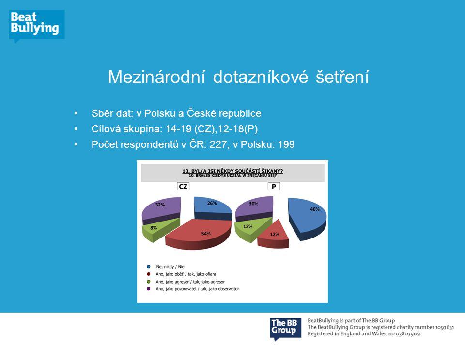 Mezinárodní dotazníkové šetření Sběr dat: v Polsku a České republice Cílová skupina: 14-19 (CZ),12-18(P) Počet respondentů v ČR: 227, v Polsku: 199