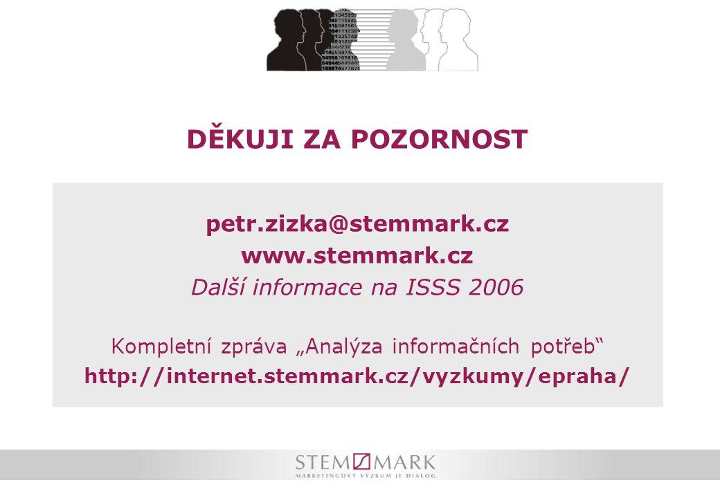 """DĚKUJI ZA POZORNOST petr.zizka@stemmark.cz www.stemmark.cz Další informace na ISSS 2006 Kompletní zpráva """"Analýza informačních potřeb"""" http://internet"""