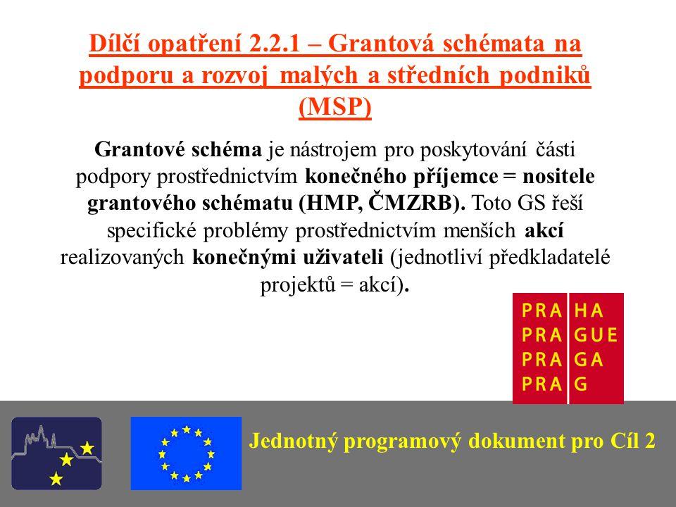 Finanční rámec Grantového schématu  Veřejné finanční zdroje pro Grantové schéma dotace: Na období 2004-2006 – 67 306 000 Kč (z toho HMP 16,8 mil.