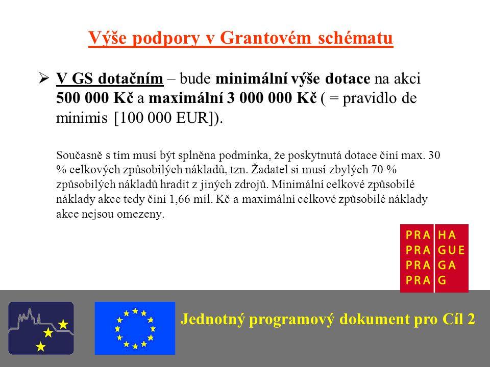 Výše podpory v Grantovém schématu  V GS dotačním – bude minimální výše dotace na akci 500 000 Kč a maximální 3 000 000 Kč ( = pravidlo de minimis [100 000 EUR]).
