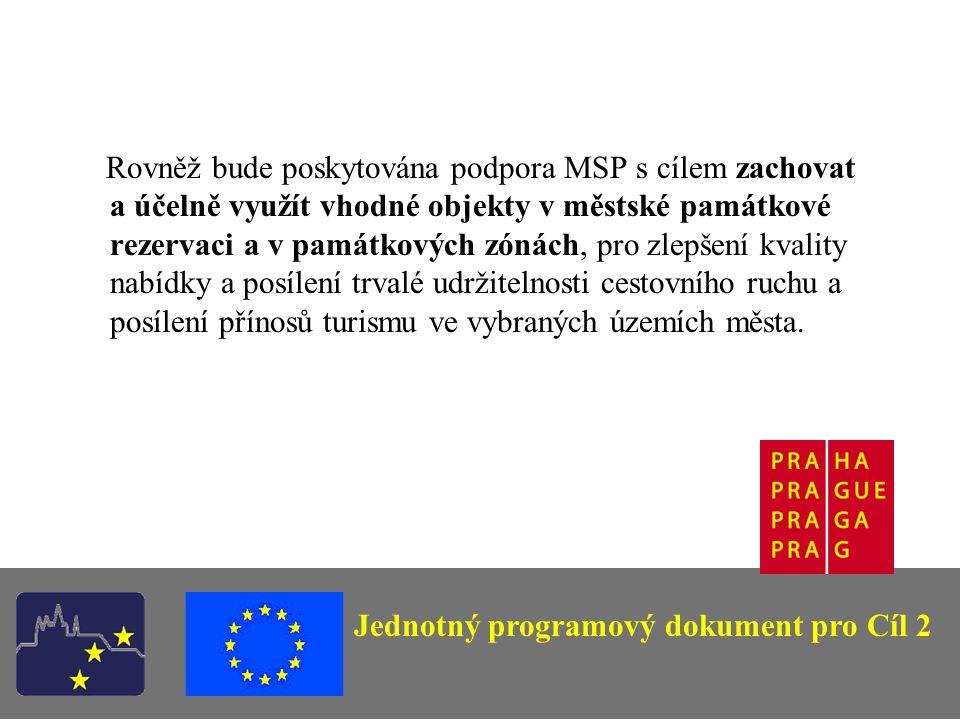 Finanční pomoc MSP bude poskytována (prostřednictvím jednotlivých projektů/akcí) buď:  Přímou nenávratnou pomocí (dotace) – Hl.