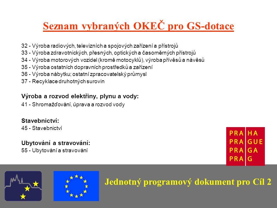 Jednotný programový dokument pro Cíl 2 Předkládání návrhů akcí Obálka s návrhem akce musí obsahovat tištěnou verzi žádosti (výtisk el.