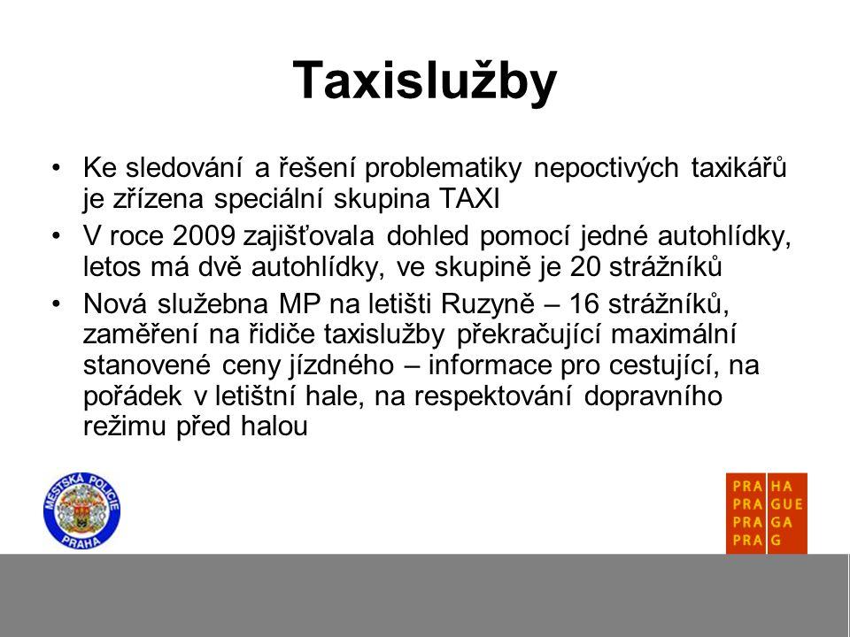 Taxislužby Ke sledování a řešení problematiky nepoctivých taxikářů je zřízena speciální skupina TAXI V roce 2009 zajišťovala dohled pomocí jedné autohlídky, letos má dvě autohlídky, ve skupině je 20 strážníků Nová služebna MP na letišti Ruzyně – 16 strážníků, zaměření na řidiče taxislužby překračující maximální stanovené ceny jízdného – informace pro cestující, na pořádek v letištní hale, na respektování dopravního režimu před halou