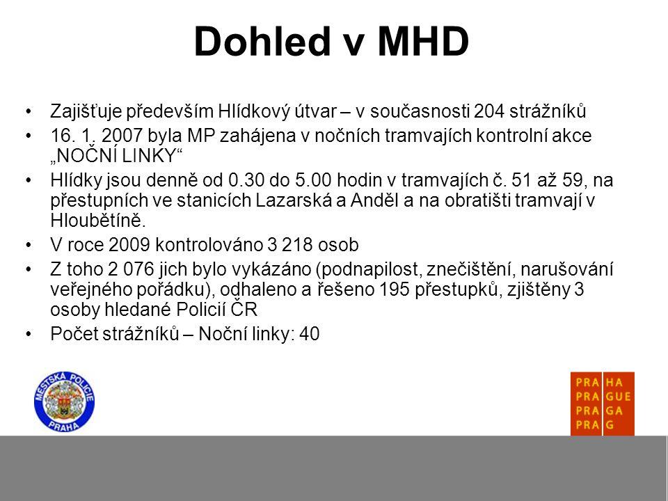 Dohled v MHD Zajišťuje především Hlídkový útvar – v současnosti 204 strážníků 16.