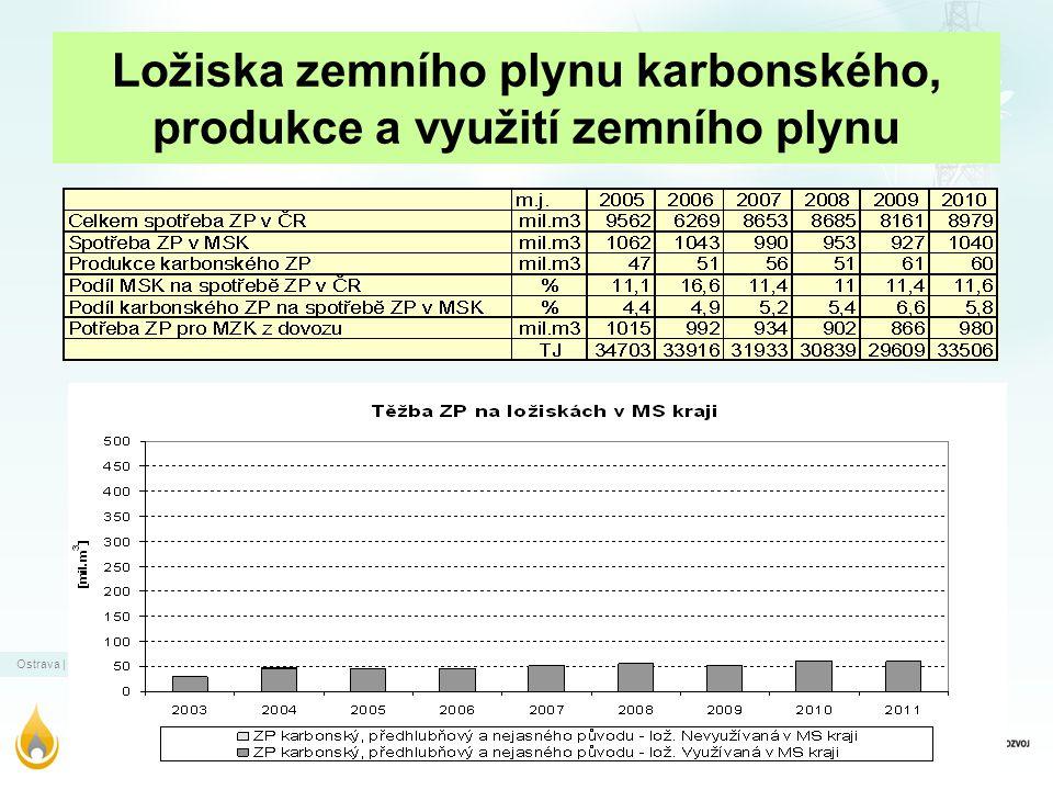 Ostrava | 31.12.2011 Ložiska zemního plynu karbonského, produkce a využití zemního plynu