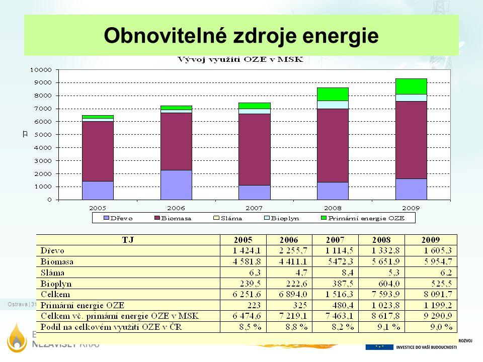 Ostrava | 31.12.2011 Obnovitelné zdroje energie