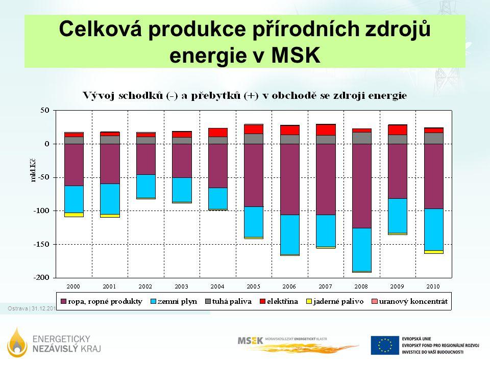 Ostrava | 31.12.2011 Celková produkce přírodních zdrojů energie v MSK
