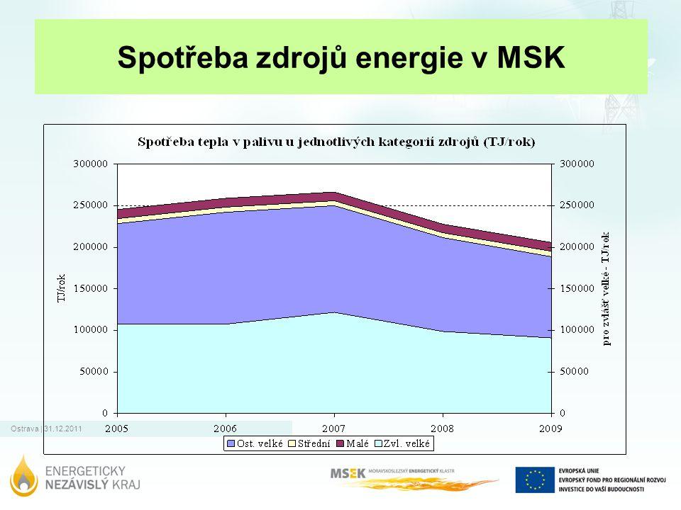 Ostrava | 31.12.2011 Spotřeba zdrojů energie v MSK