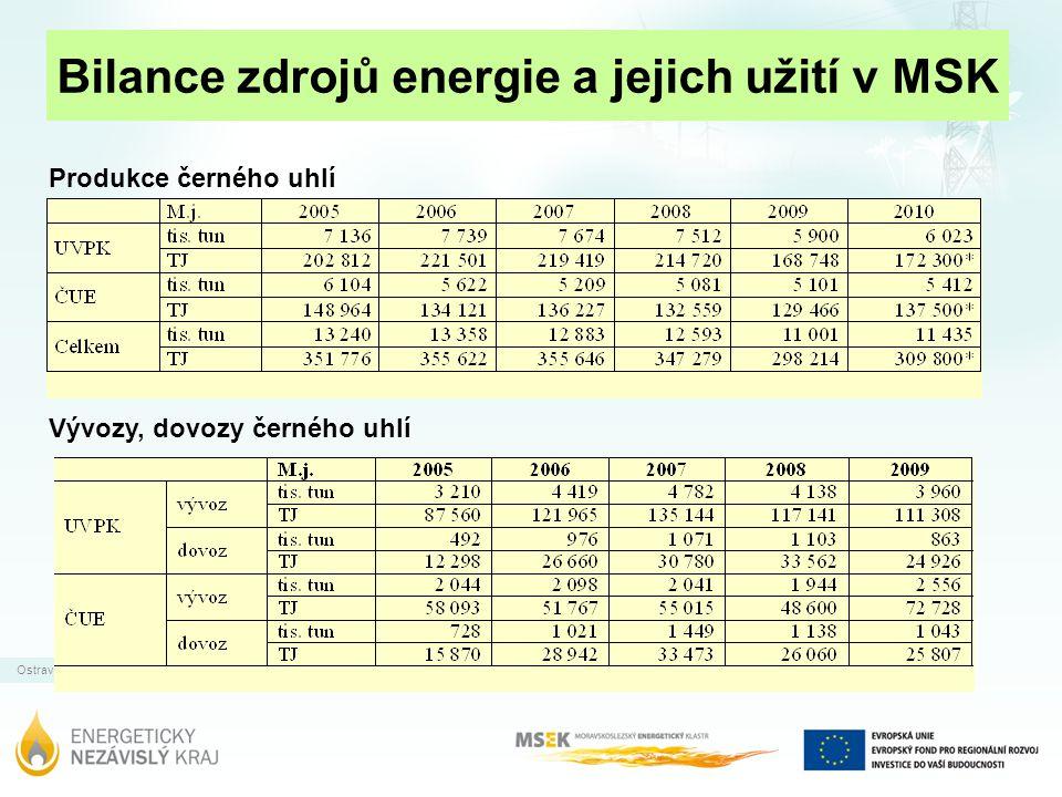 Ostrava | 31.12.2011 Bilance zdrojů energie a jejich užití v MSK Vývozy, dovozy černého uhlí Produkce černého uhlí