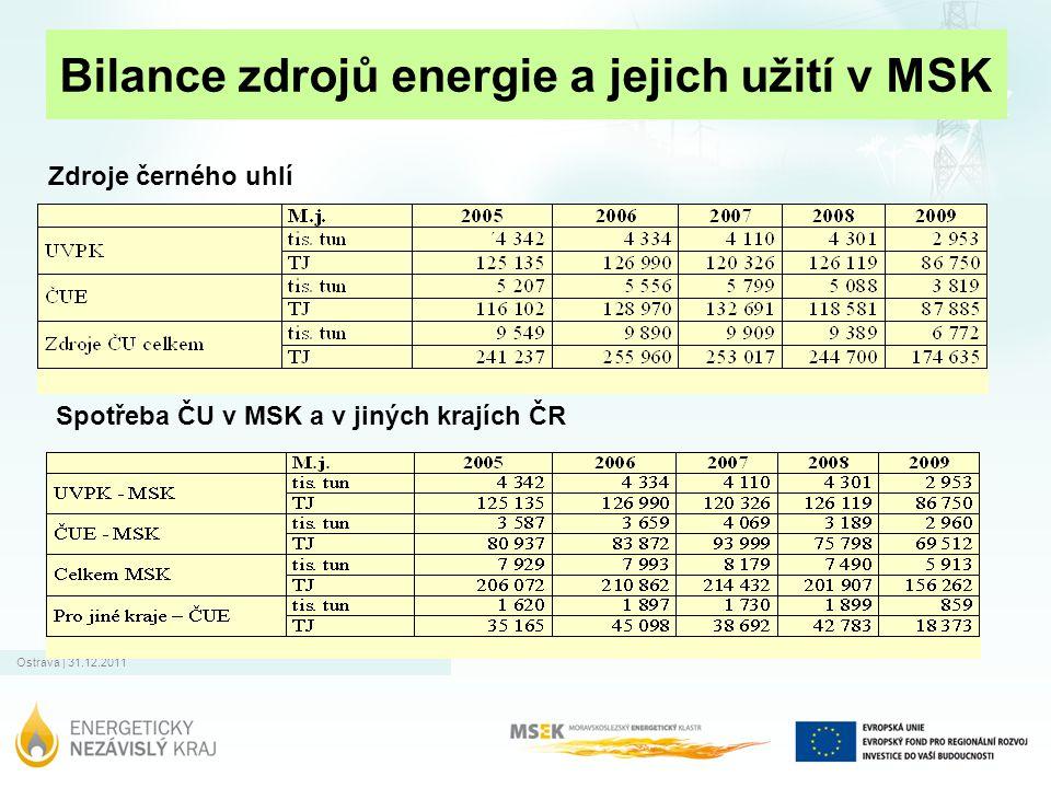 Ostrava | 31.12.2011 Bilance zdrojů energie a jejich užití v MSK Spotřeba ČU v MSK a v jiných krajích ČR Zdroje černého uhlí
