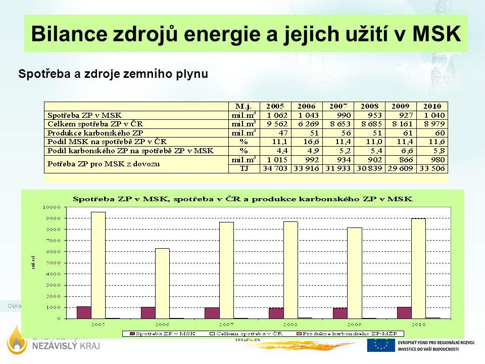 Ostrava | 31.12.2011 Bilance zdrojů energie a jejich užití v MSK Spotřeba a zdroje zemního plynu