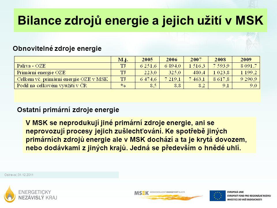 Ostrava | 31.12.2011 Bilance zdrojů energie a jejich užití v MSK Obnovitelné zdroje energie V MSK se neprodukují jiné primární zdroje energie, ani se