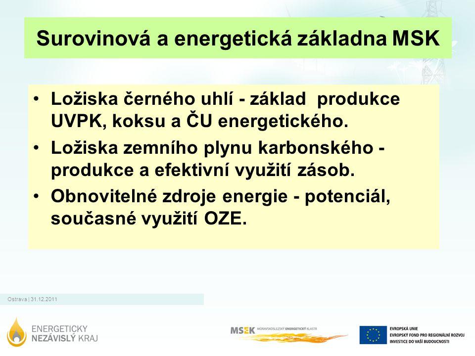 Ostrava | 31.12.2011 Surovinová a energetická základna MSK Ložiska černého uhlí - základ produkce UVPK, koksu a ČU energetického. Ložiska zemního plyn