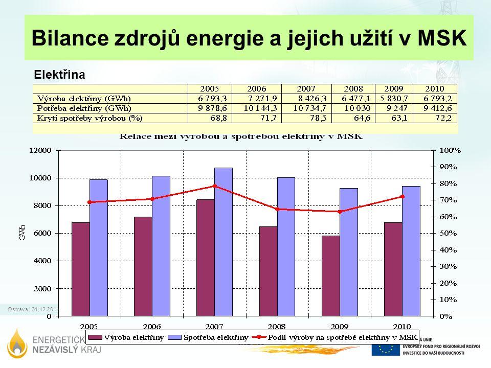 Ostrava | 31.12.2011 Bilance zdrojů energie a jejich užití v MSK Elektřina