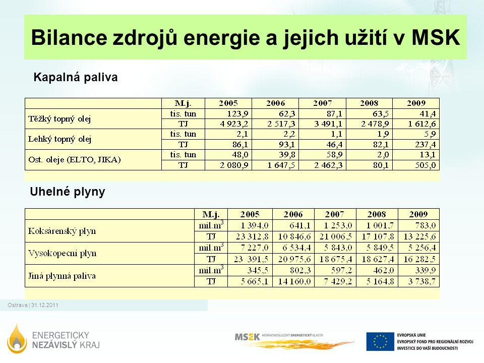 Ostrava | 31.12.2011 Bilance zdrojů energie a jejich užití v MSK Kapalná paliva Uhelné plyny