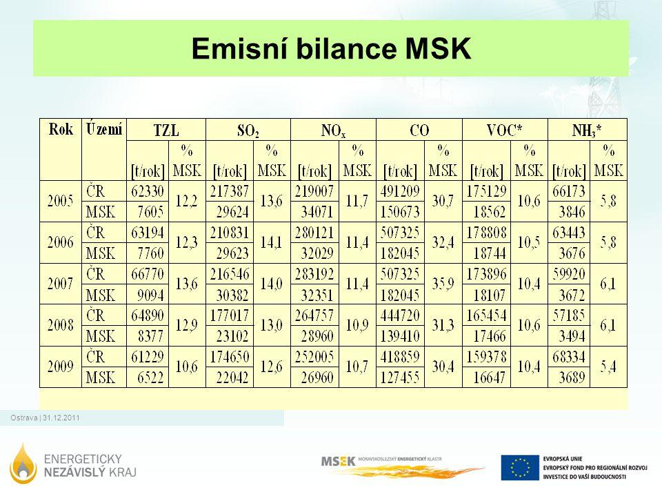 Ostrava | 31.12.2011 Emisní bilance MSK