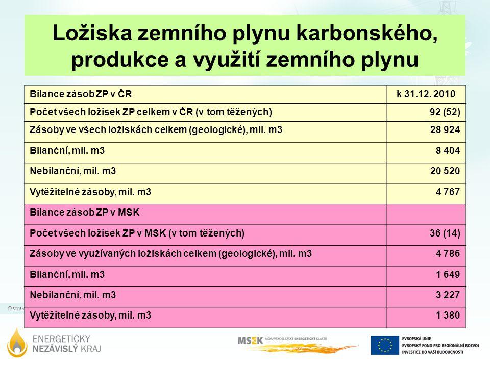Ostrava   31.12.2011 Ložiska zemního plynu karbonského, produkce a využití zemního plynu