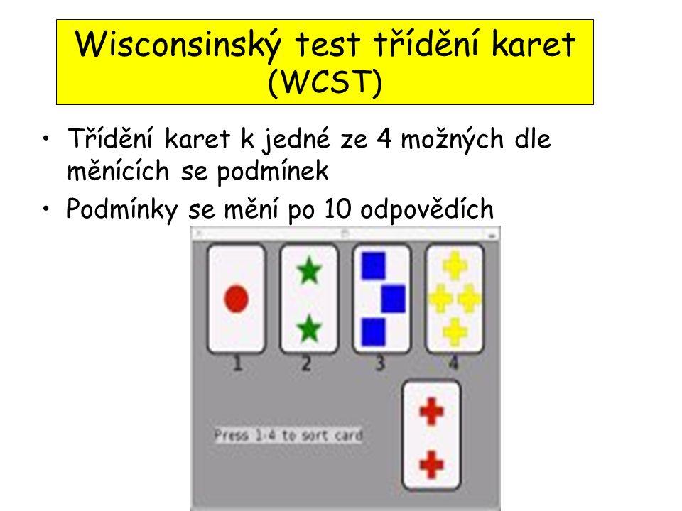 Třídění karet k jedné ze 4 možných dle měnících se podmínek Podmínky se mění po 10 odpovědích Wisconsinský test třídění karet (WCST)