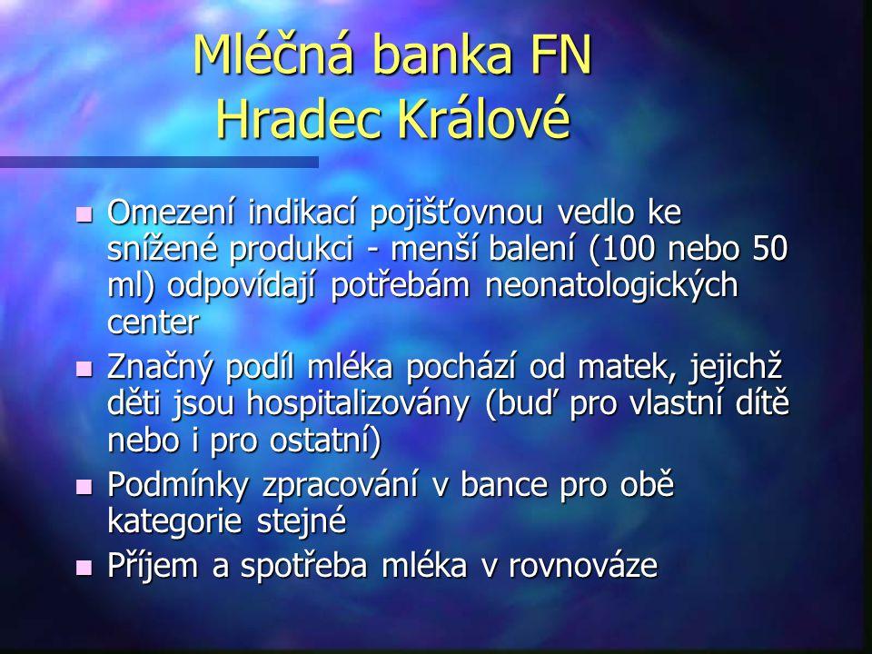 Mléčná banka FN Hradec Králové n Omezení indikací pojišťovnou vedlo ke snížené produkci - menší balení (100 nebo 50 ml) odpovídají potřebám neonatolog