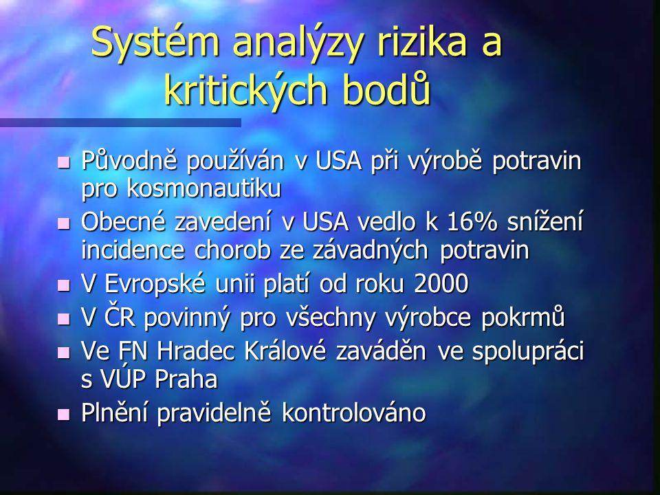 Systém analýzy rizika a kritických bodů n Původně používán v USA při výrobě potravin pro kosmonautiku n Obecné zavedení v USA vedlo k 16% snížení inci