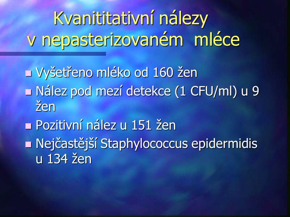 Kvanititativní nálezy v nepasterizovaném mléce n Vyšetřeno mléko od 160 žen n Nález pod mezí detekce (1 CFU/ml) u 9 žen n Pozitivní nález u 151 žen n