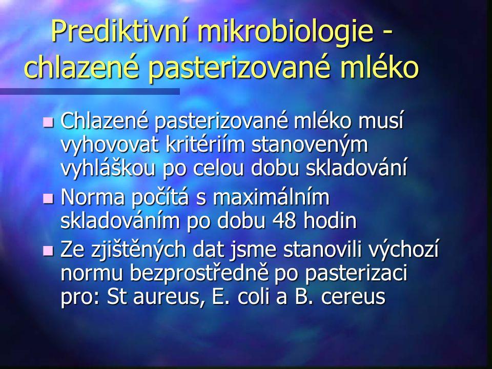 Prediktivní mikrobiologie - chlazené pasterizované mléko n Chlazené pasterizované mléko musí vyhovovat kritériím stanoveným vyhláškou po celou dobu sk