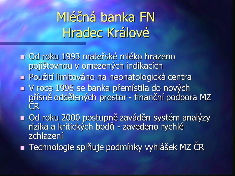 Mléčná banka FN Hradec Králové n Od roku 1993 mateřské mléko hrazeno pojištovnou v omezených indikacích n Použití limitováno na neonatologická centra