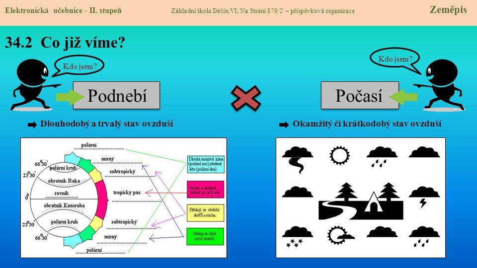 34.3 Jaké si řekneme nové termíny a názvy.Elektronická učebnice - II.