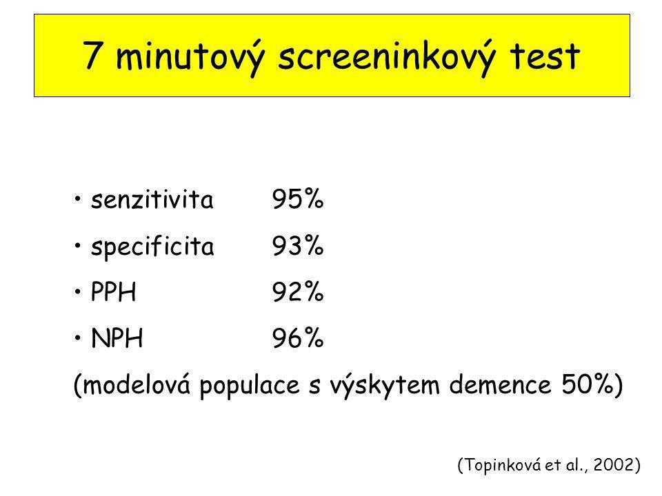 7 minutový screeninkový test (Topinková et al., 2002) senzitivita 95% specificita93% PPH92% NPH96% (modelová populace s výskytem demence 50%)