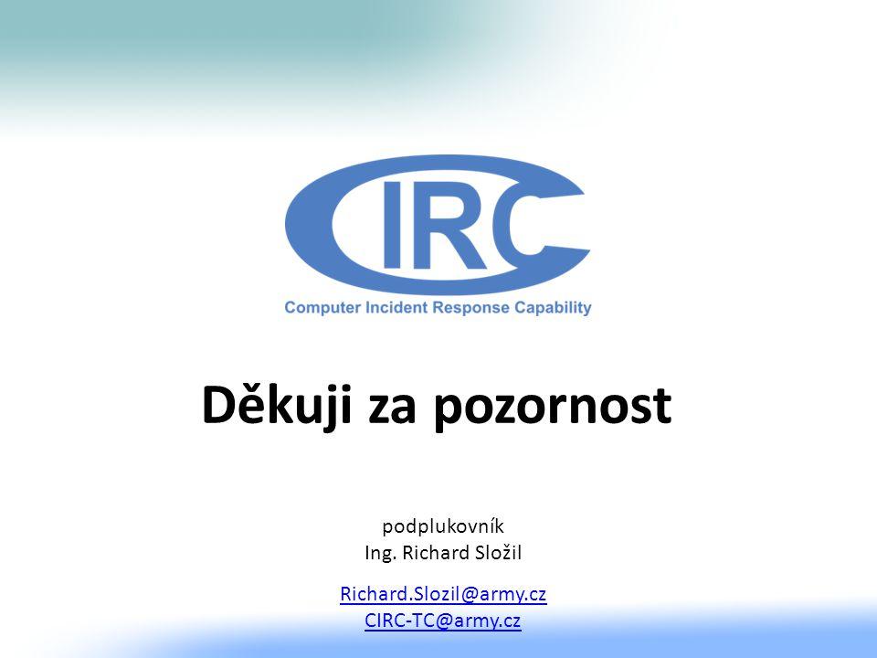 Děkuji za pozornost podplukovník Ing. Richard Složil Richard.Slozil@army.cz Richard.Slozil@army.cz CIRC-TC@army.cz