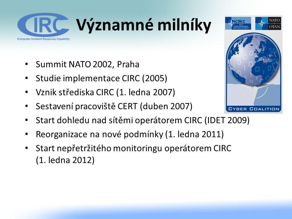 Významné milníky Summit NATO 2002, Praha Studie implementace CIRC (2005) Vznik střediska CIRC (1. ledna 2007) Sestavení pracoviště CERT (duben 2007) S