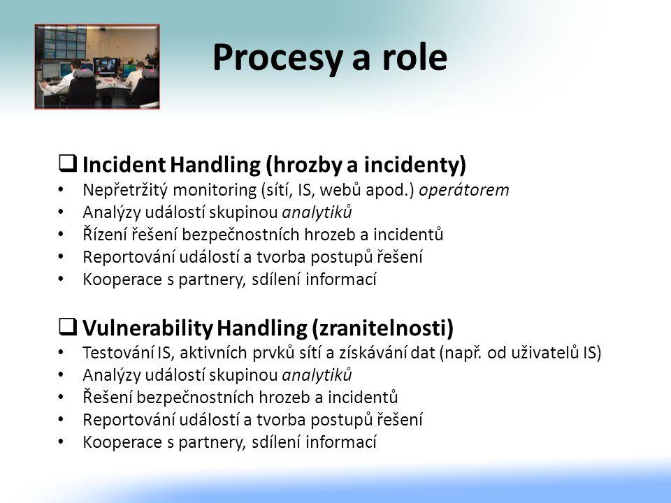 Procesy a role  Incident Handling (hrozby a incidenty) Nepřetržitý monitoring (sítí, IS, webů apod.) operátorem Analýzy událostí skupinou analytiků Ř
