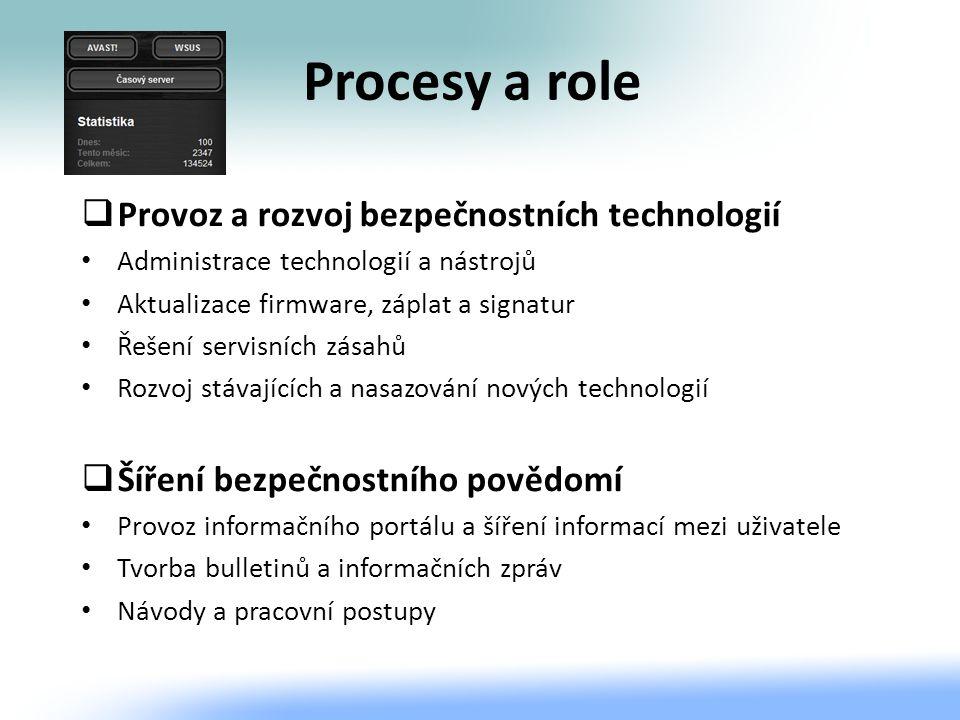 Procesy a role  Provoz a rozvoj bezpečnostních technologií Administrace technologií a nástrojů Aktualizace firmware, záplat a signatur Řešení servisn