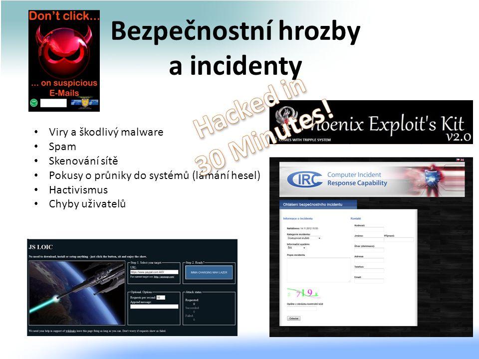 Bezpečnostní hrozby a incidenty Viry a škodlivý malware Spam Skenování sítě Pokusy o průniky do systémů (lámání hesel) Hactivismus Chyby uživatelů