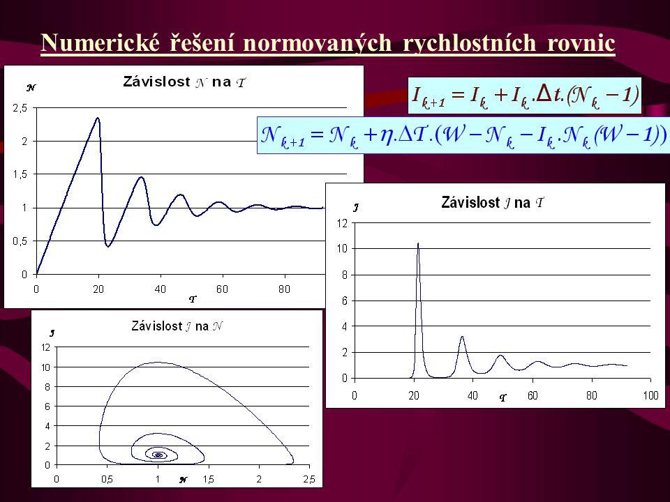 Numerické řešení normovaných rychlostních rovnic