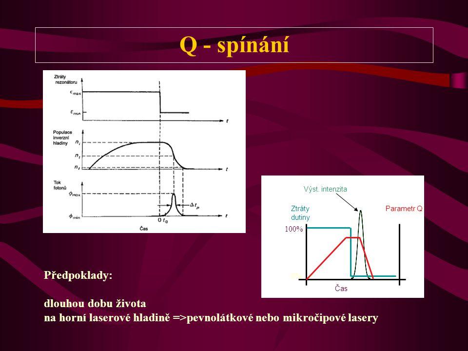 Q - spínání Ztráty dutiny Parametr Q Výst. intenzita Čas 100% 0% Předpoklady: dlouhou dobu života na horní laserové hladině =>pevnolátkové nebo mikroč