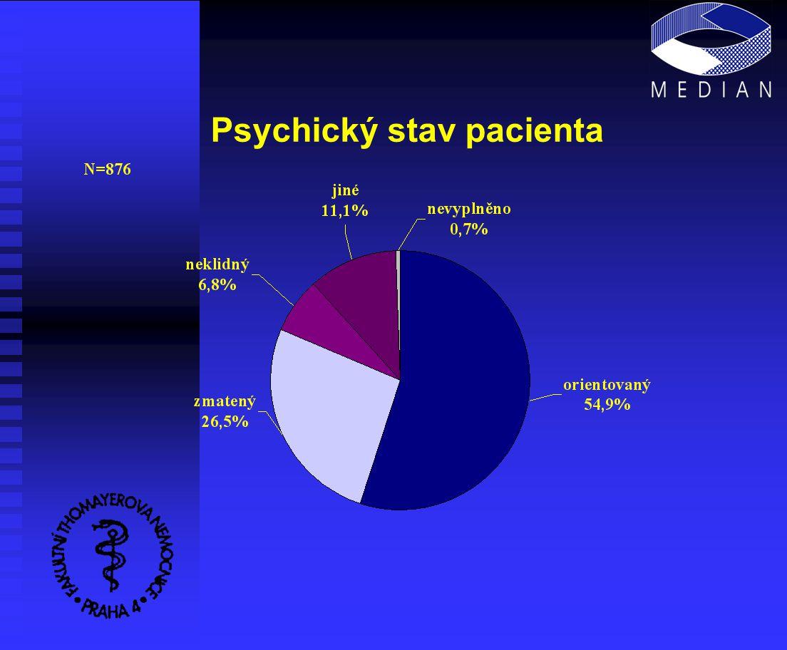 Psychický stav pacienta