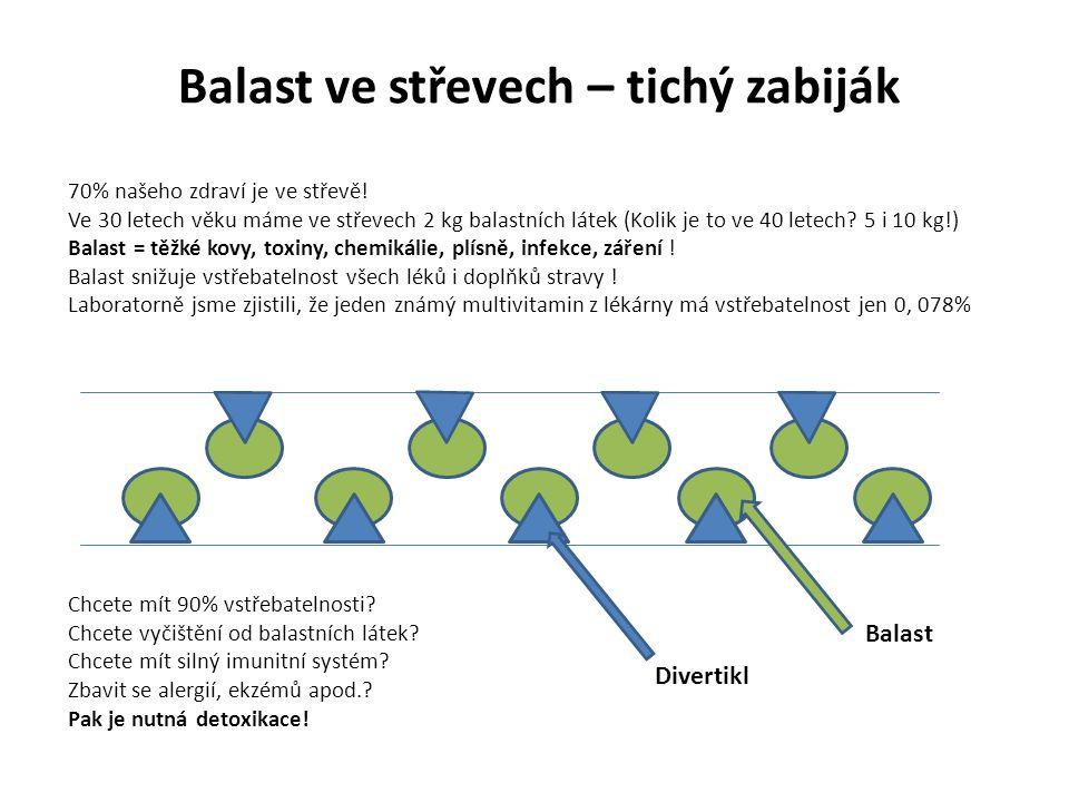 Balast ve střevech – tichý zabiják 70% našeho zdraví je ve střevě! Ve 30 letech věku máme ve střevech 2 kg balastních látek (Kolik je to ve 40 letech?
