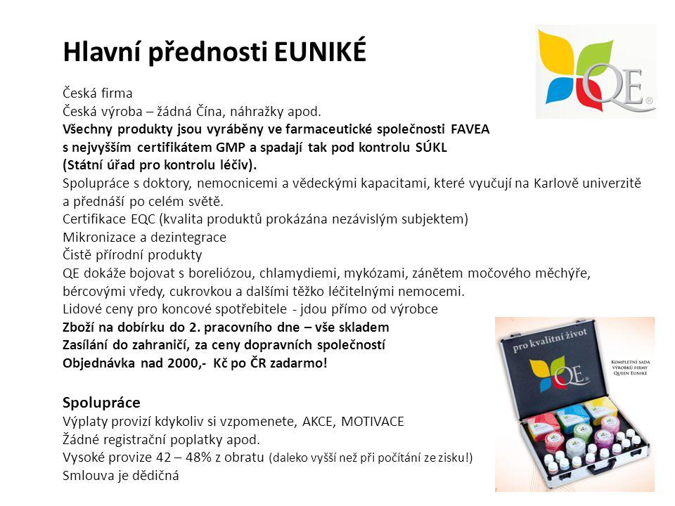 Hlavní přednosti EUNIKÉ Česká firma Česká výroba – žádná Čína, náhražky apod. Všechny produkty jsou vyráběny ve farmaceutické společnosti FAVEA s nejv