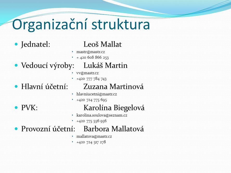 Organizační struktura Jednatel:Leoš Mallat mastr@mastr.cz + 420 608 866 253 Vedoucí výroby:Lukáš Martin vv@mastr.cz +420 777 784 743 Hlavní účetní:Zuz