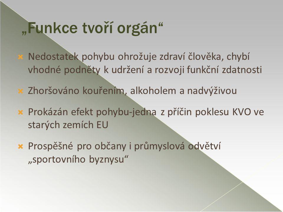 """""""Funkce tvoří orgán""""  Nedostatek pohybu ohrožuje zdraví člověka, chybí vhodné podněty k udržení a rozvoji funkční zdatnosti  Zhoršováno kouřením, al"""