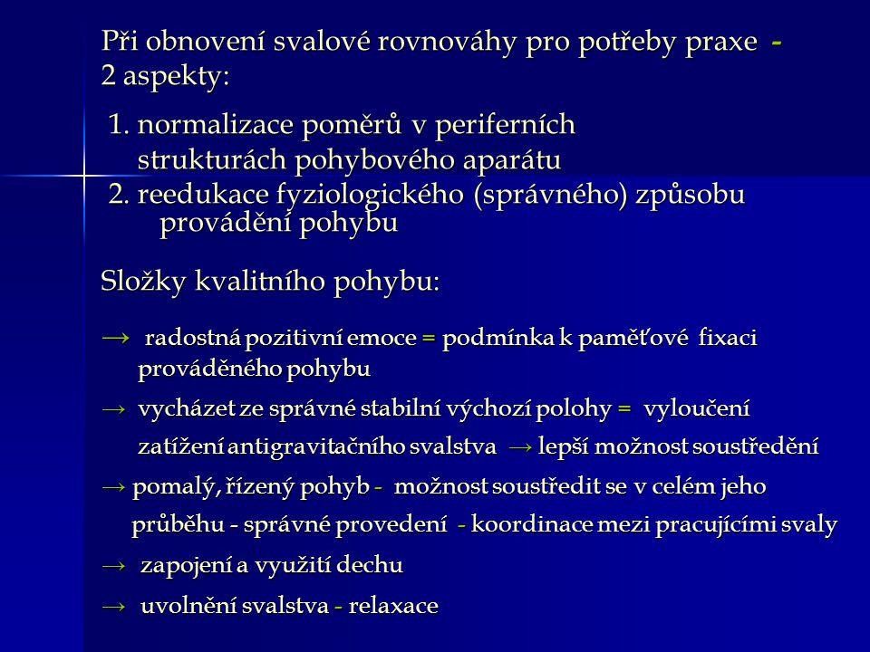 Při obnovení svalové rovnováhy pro potřeby praxe - 2 aspekty: 1. normalizace poměrů v periferních 1. normalizace poměrů v periferních strukturách pohy