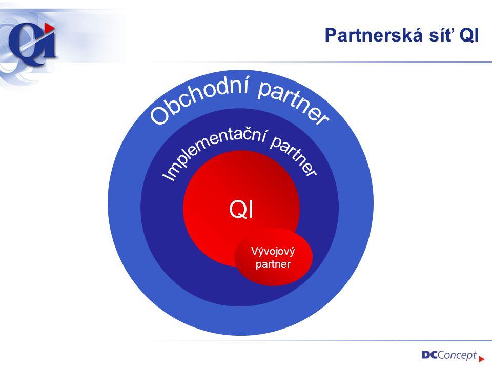 Partnerská síť QI QI Vývojový partner